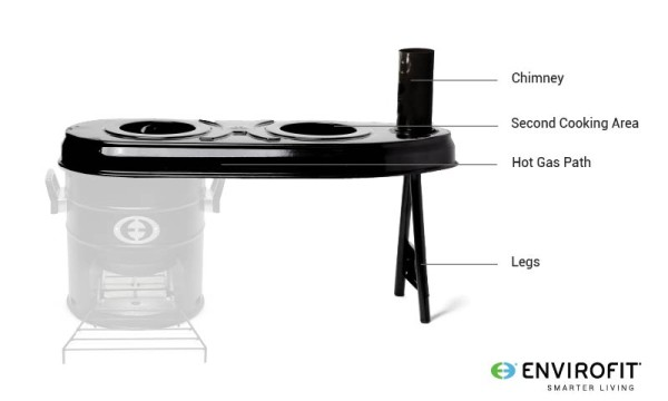 Double Pot Cookstove Attachment Features
