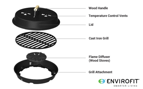 Envirofit GoGrill Accessory Features