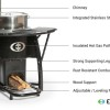 Envirofit SaverPro 100 Wood Stove Features
