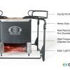 Envirofit SmartSmaver Charcoal Grill Features
